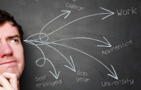 A Comprehensive Guide to Choosing to Attend Community Colleges